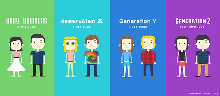 Las marcas deben prepararse: la Generación Z está creciendo y lista para los retos