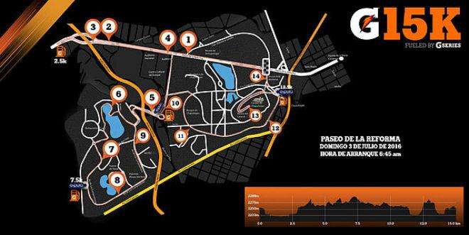 GATORADE reunirá a más de 8 mil corredores en la carrera G15K CDMX